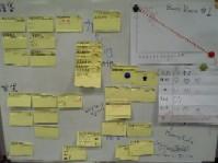 オフショア開発プロジェクト管理白板